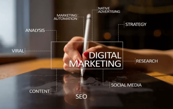 5 Benefits of Digital Marketing to Your Business